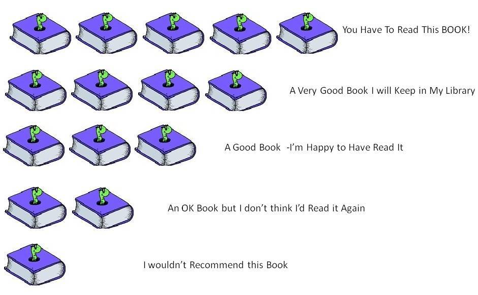 i want to write a book review